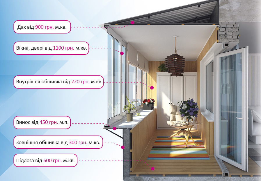 Цены на балконы