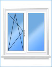 okno-povorotno-otkidnoe+gluhoe